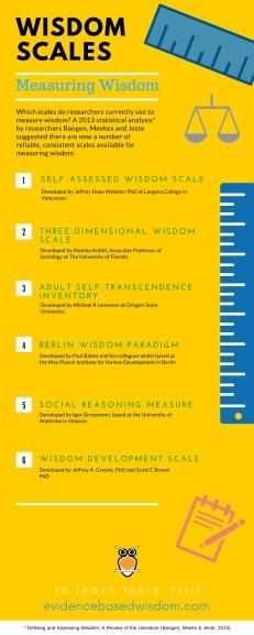 Wisdom Scales